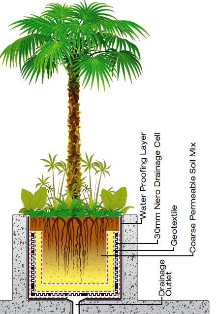 Rainsmart Solutions