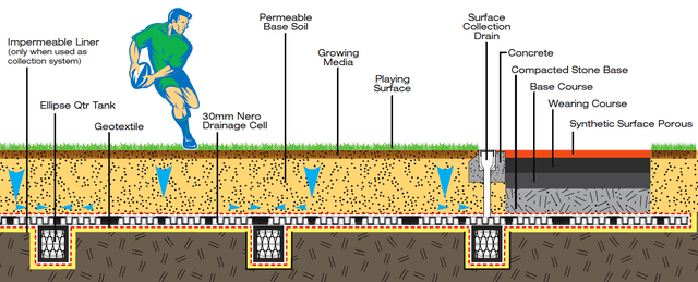 sportsfielddrainage.png - large