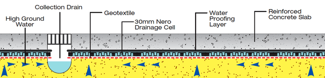 underdraindrainage.png - large